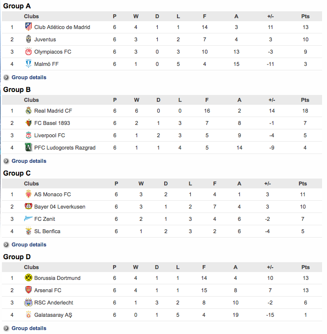 europa league table