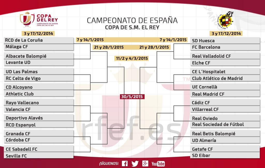 Copa del Rey round of 32 results | La Liga Time